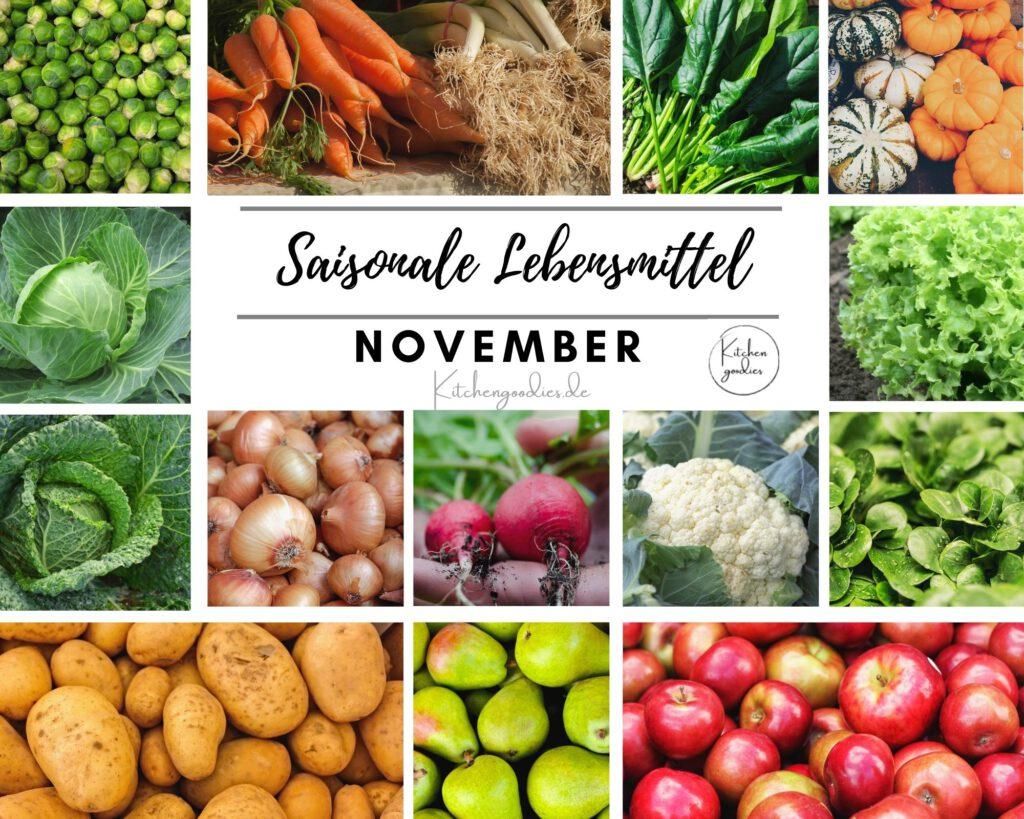Übersicht Saisonkalender November