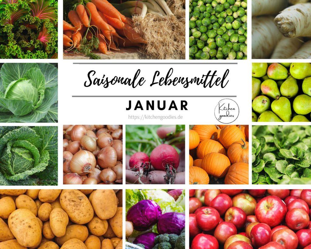 Lebenmittelübersicht für Januar